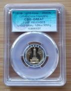 朝鲜2018年中朝友谊双金属纪念币